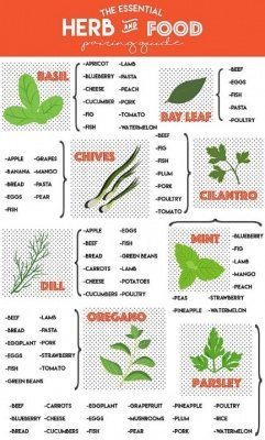 herbguide